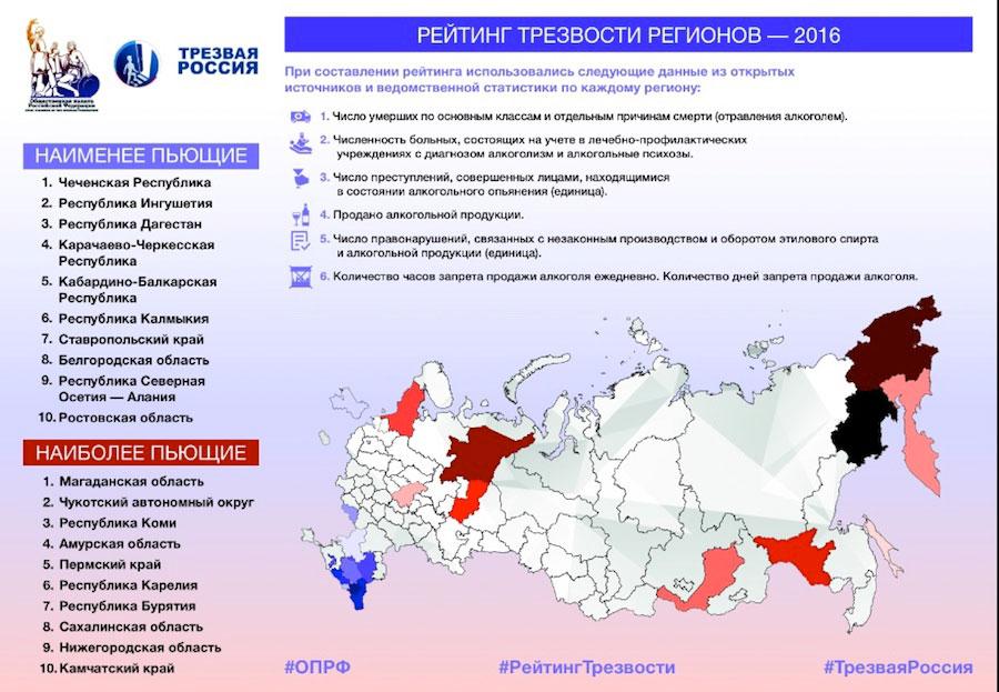 Статистика алкоголизма в городах татарстана в Москве лечения алкоголизма пдшивка кадирование
