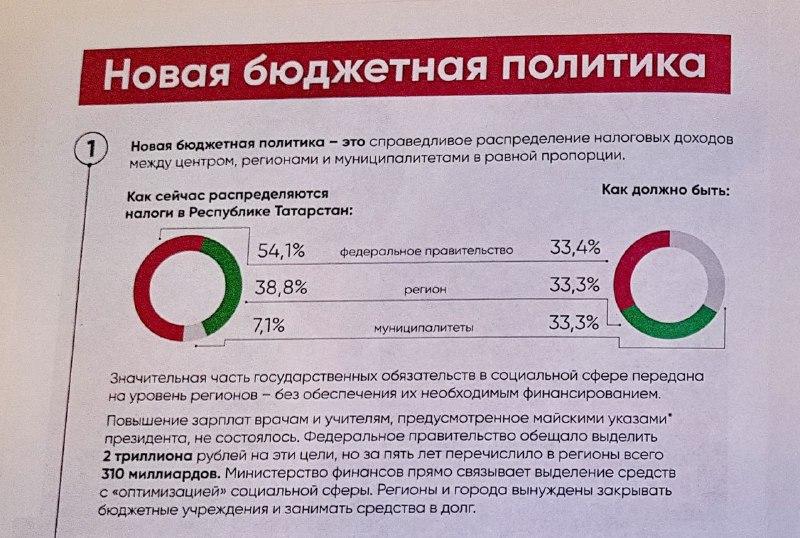 явлинский выборы 2
