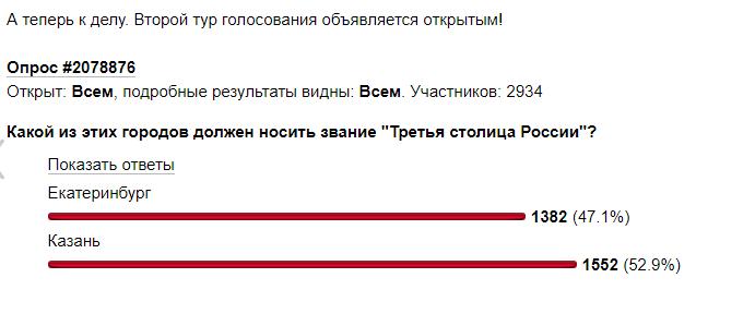 Казань голосование третья столица Варламов