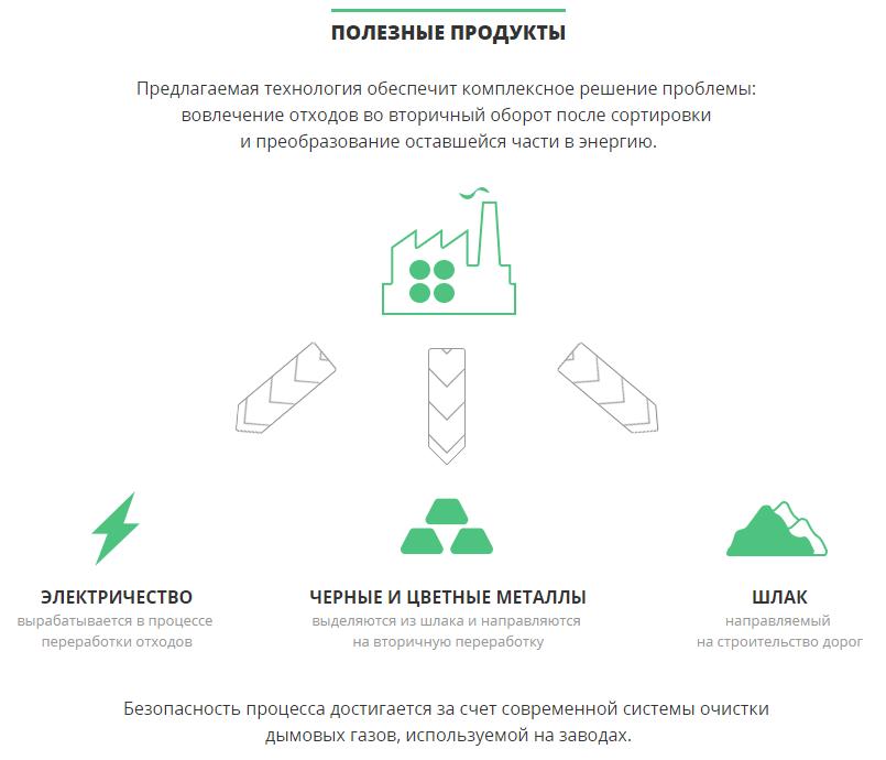 Будущее Мусоросжигательного завода в Казани: что известно на данный момент